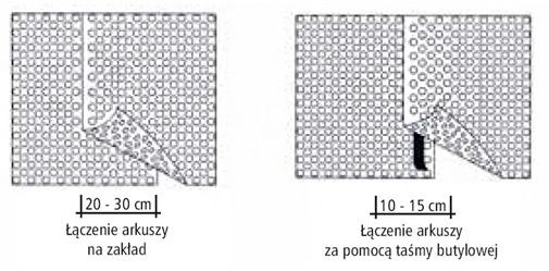 griltex folia wytlaczana gxp dren laczenie arkuszy Geocomposite GXP Dren 5,6,7