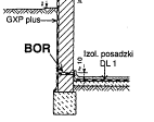 griltex-bor-pe-sposob-kladzenia-3
